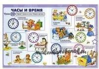 учим время с детьми по часам